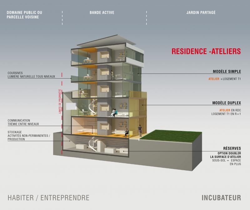 frederic borel architect - poterne des peupliers logements-ateliers